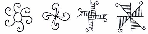 Різновиди сварги та свастики на писанках